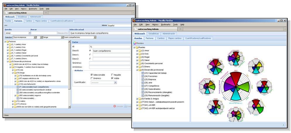 Configuración y administración coaching de la variedad
