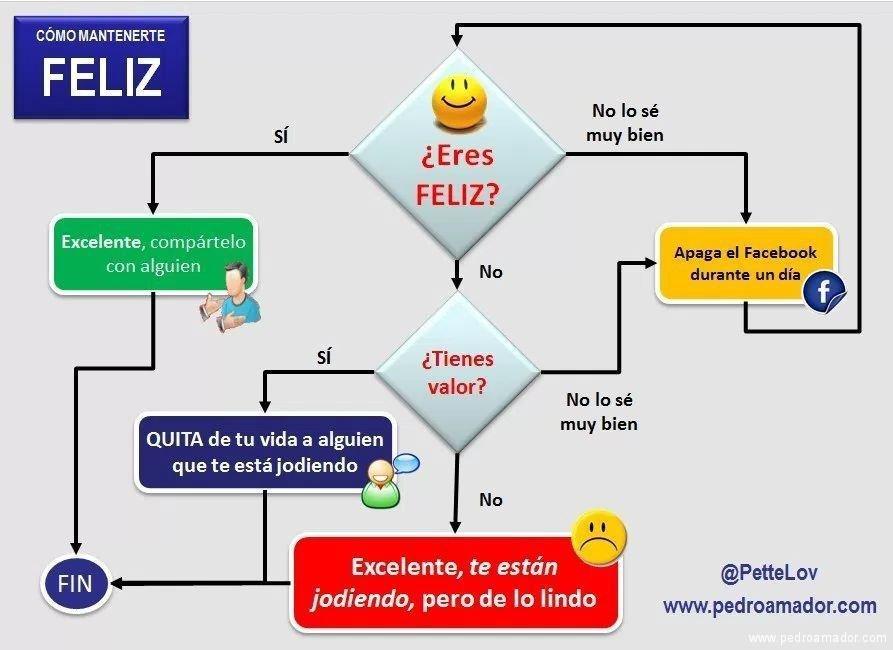 Meme felicidad